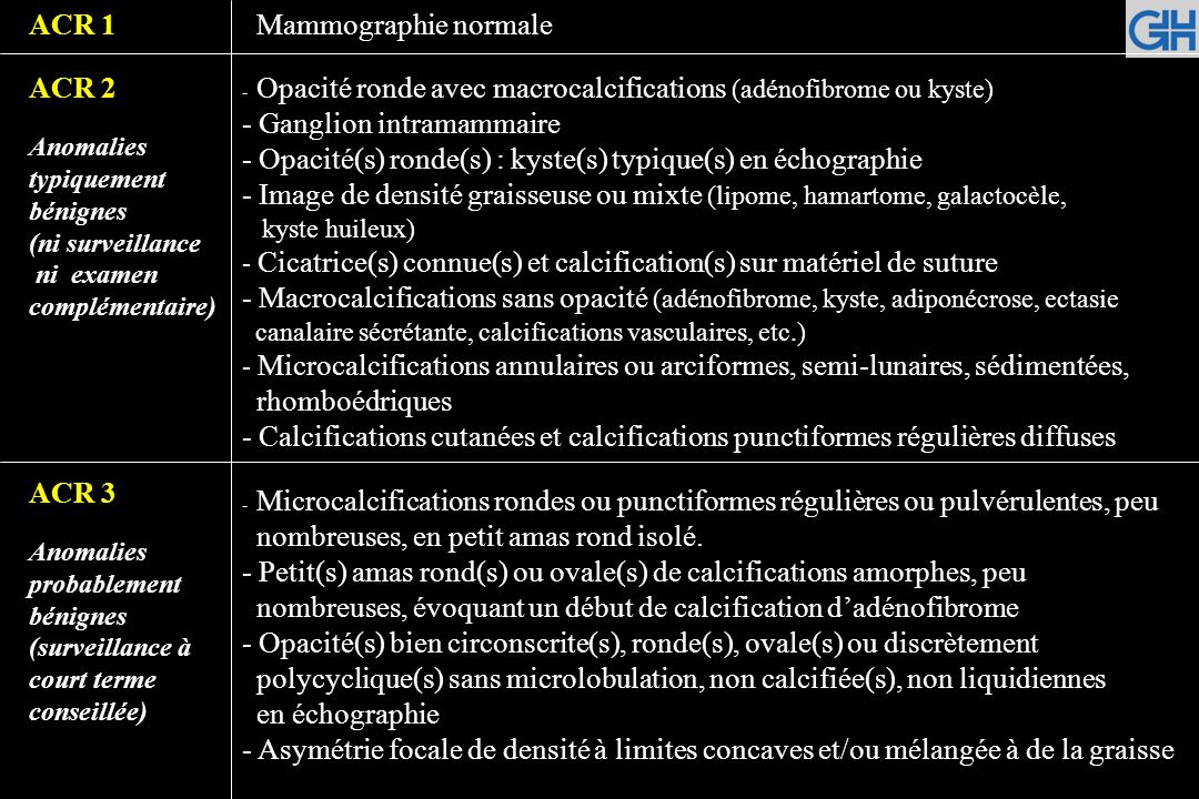 ACR 1 ACR 2 Anomalies typiquement bénignes (ni surveillance ni examen complémentaire)