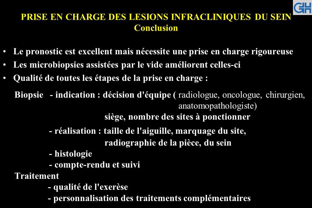 PRISE EN CHARGE DES LESIONS INFRACLINIQUES DU SEIN Conclusion