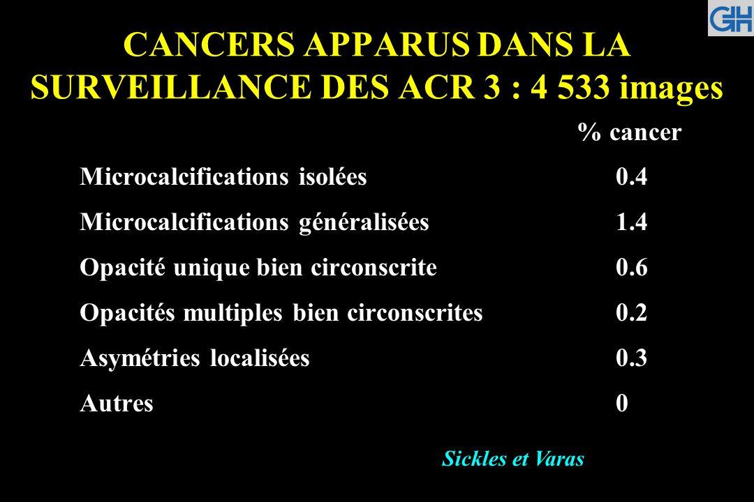 CANCERS APPARUS DANS LA SURVEILLANCE DES ACR 3 : 4 533 images