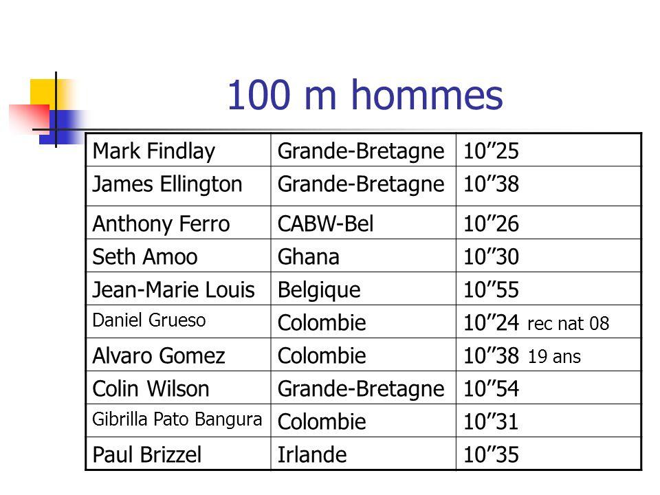 100 m hommes Mark Findlay Grande-Bretagne 10''25 James Ellington