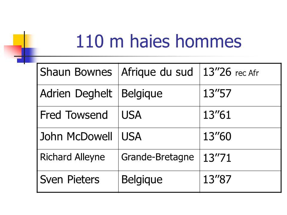 110 m haies hommes Shaun Bownes Afrique du sud 13''26 rec Afr