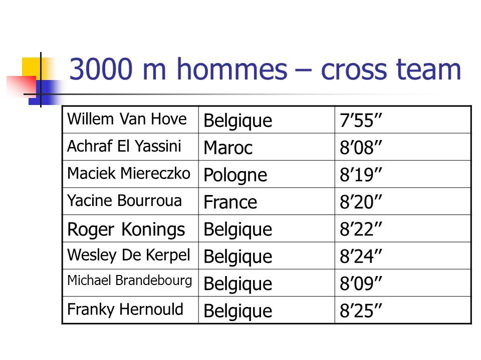 3000 m hommes – cross team Belgique 7'55'' Maroc 8'08'' Pologne 8'19''