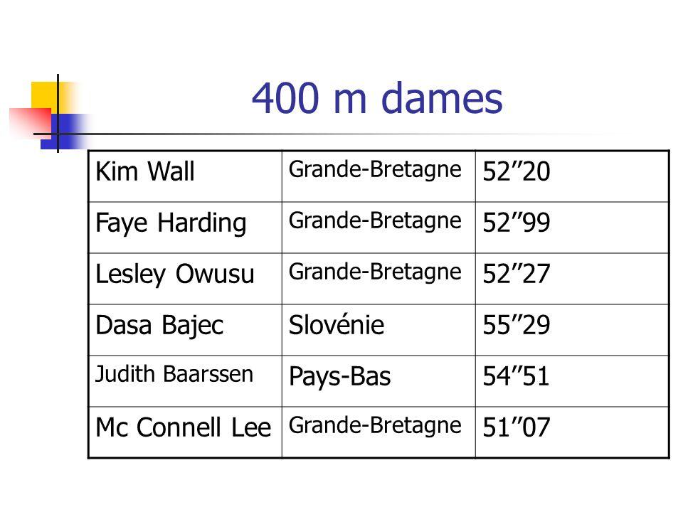400 m dames Kim Wall 52''20 Faye Harding 52''99 Lesley Owusu 52''27