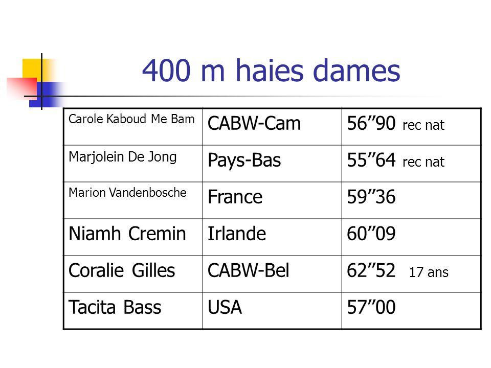 400 m haies dames CABW-Cam 56''90 rec nat Pays-Bas 55''64 rec nat