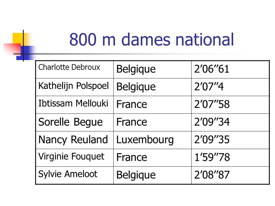 800 m dames national Belgique 2'06''61 2'07''4 France 2'07''58