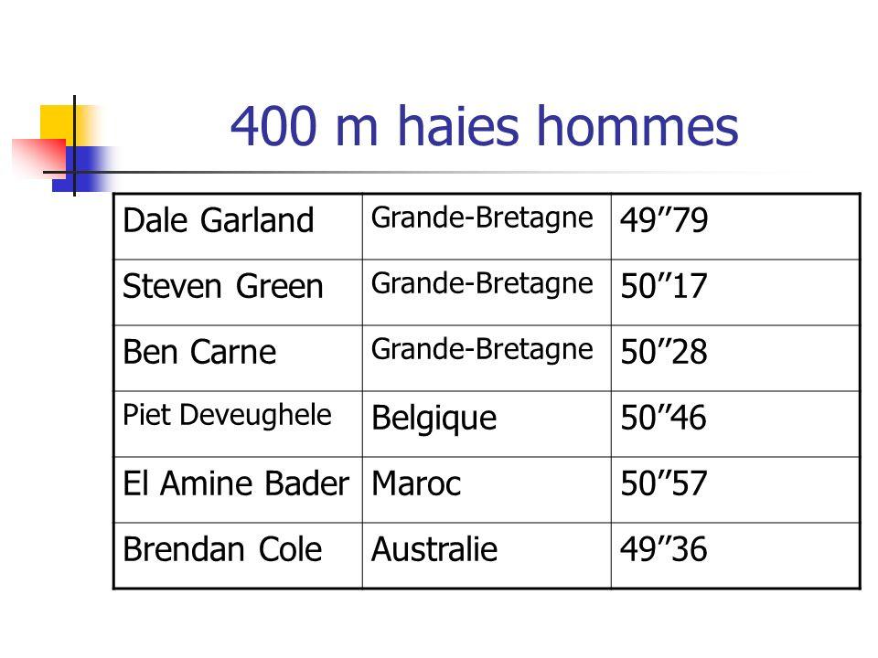 400 m haies hommes Dale Garland 49''79 Steven Green 50''17 Ben Carne