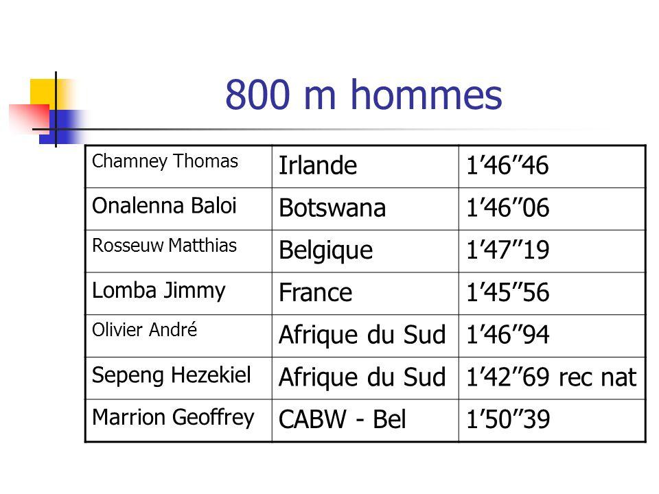 800 m hommes Irlande 1'46''46 Botswana 1'46''06 Belgique 1'47''19