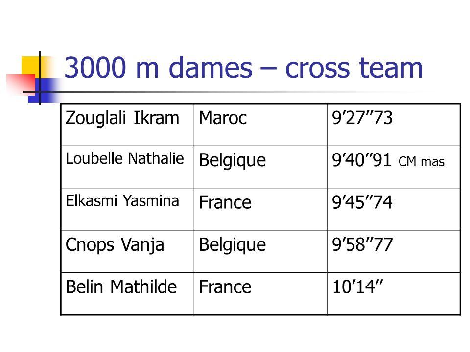 3000 m dames – cross team Zouglali Ikram Maroc 9'27''73 Belgique