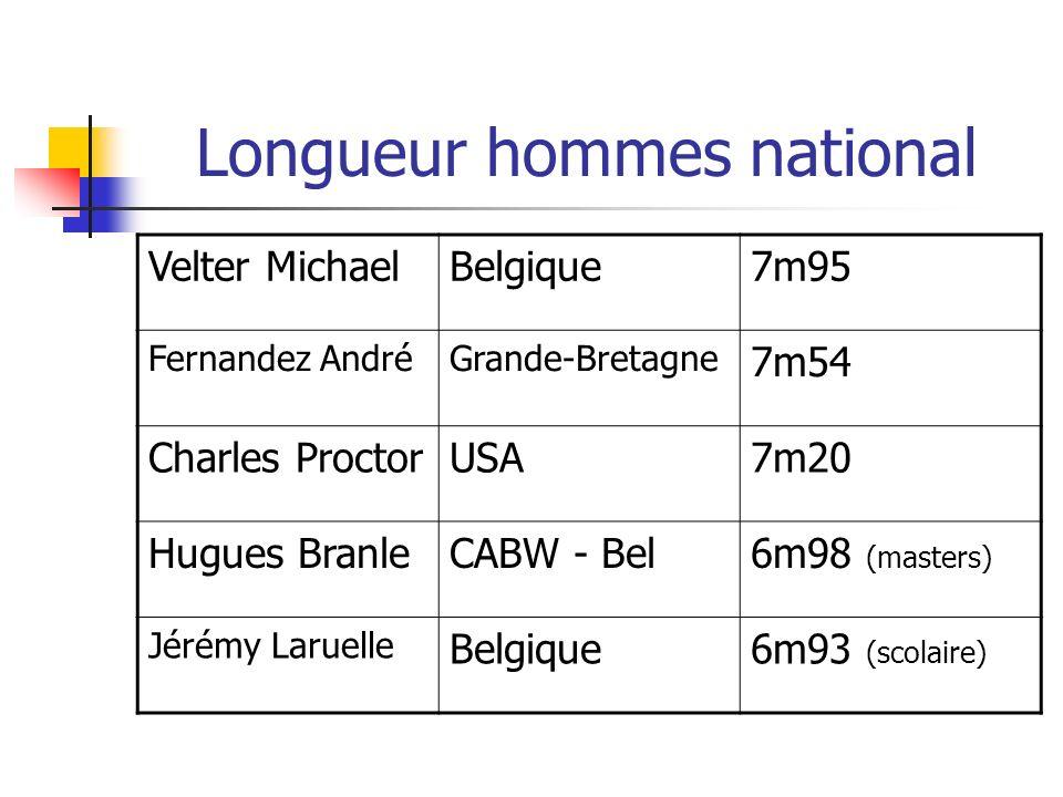 Longueur hommes national