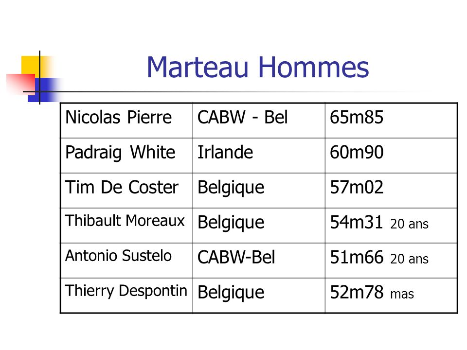 Marteau Hommes Nicolas Pierre CABW - Bel 65m85 Padraig White Irlande