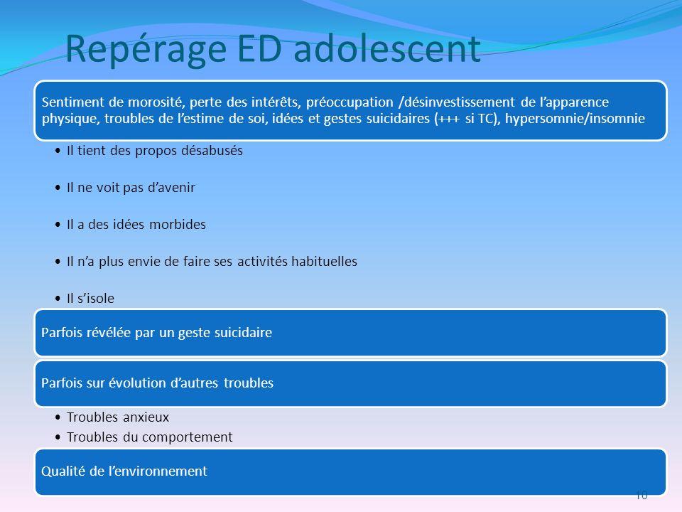 Repérage ED adolescent