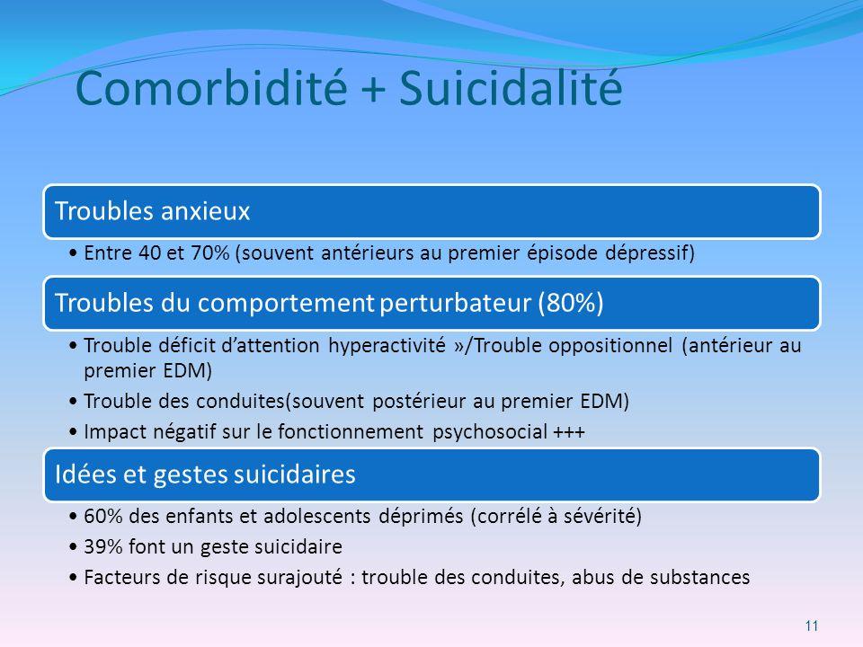 Comorbidité + Suicidalité