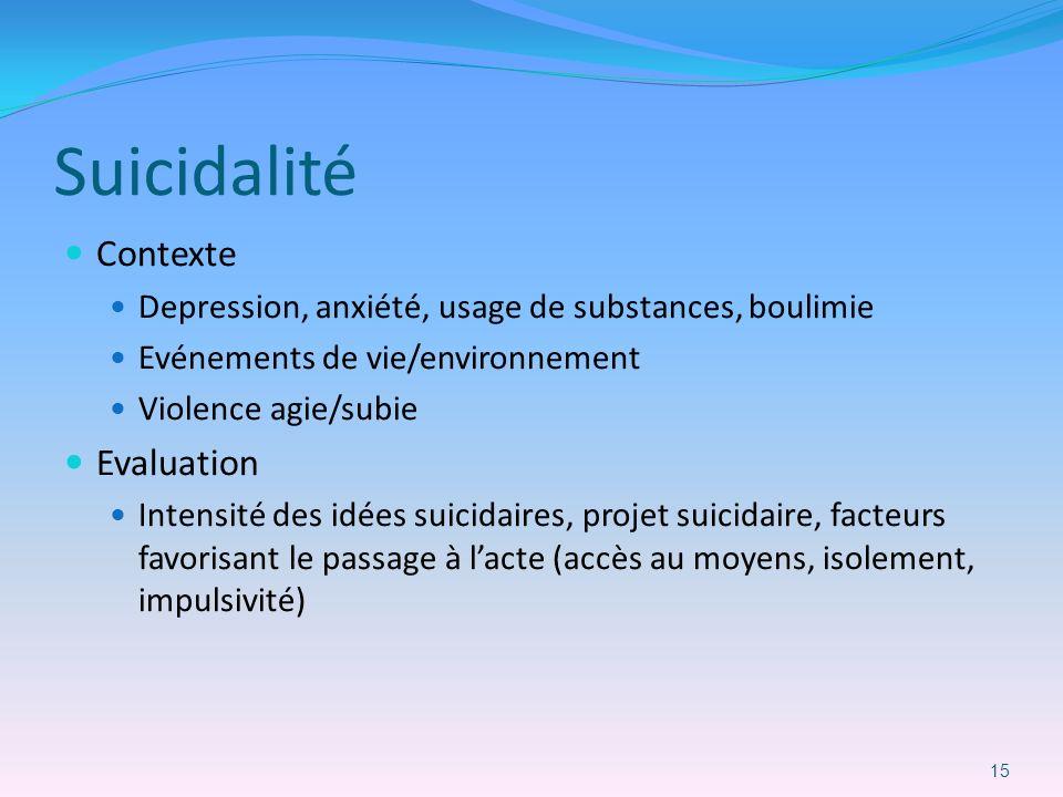Suicidalité Contexte Evaluation