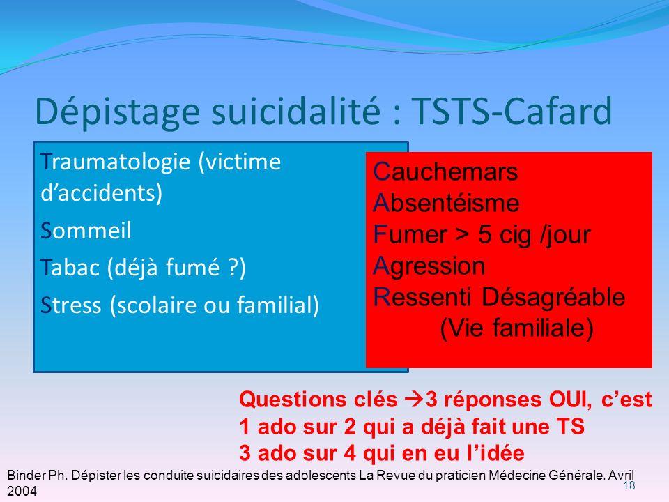 Dépistage suicidalité : TSTS-Cafard