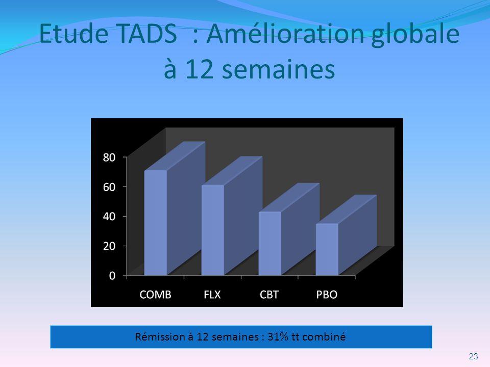 Etude TADS : Amélioration globale à 12 semaines