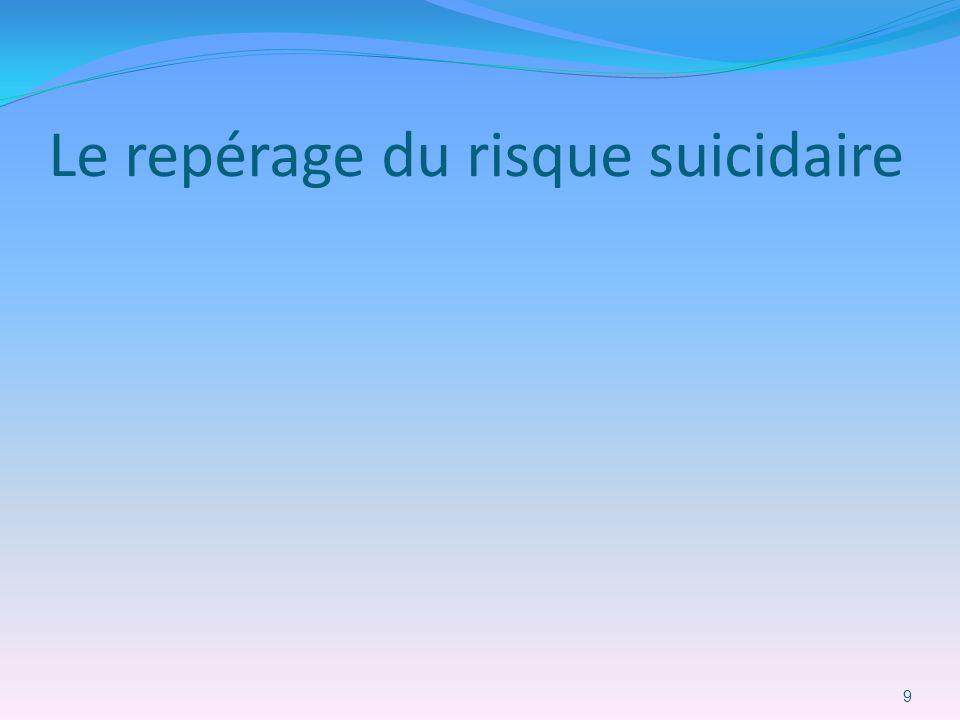 Le repérage du risque suicidaire