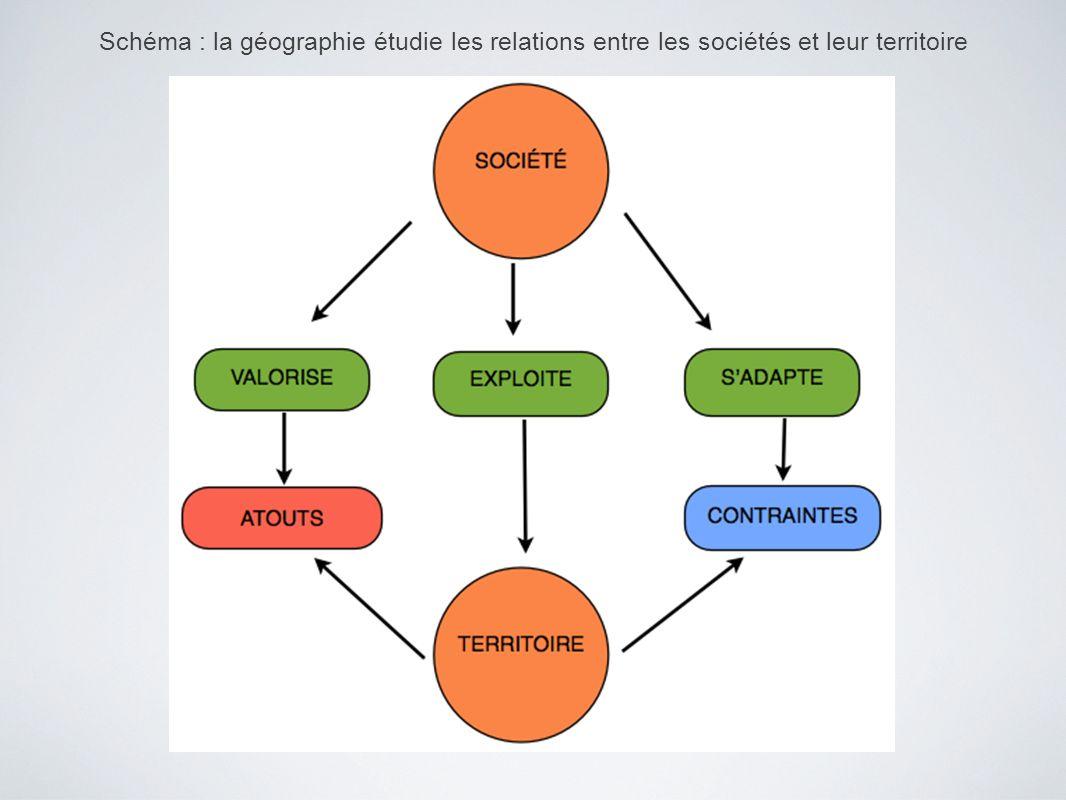 Schéma : la géographie étudie les relations entre les sociétés et leur territoire