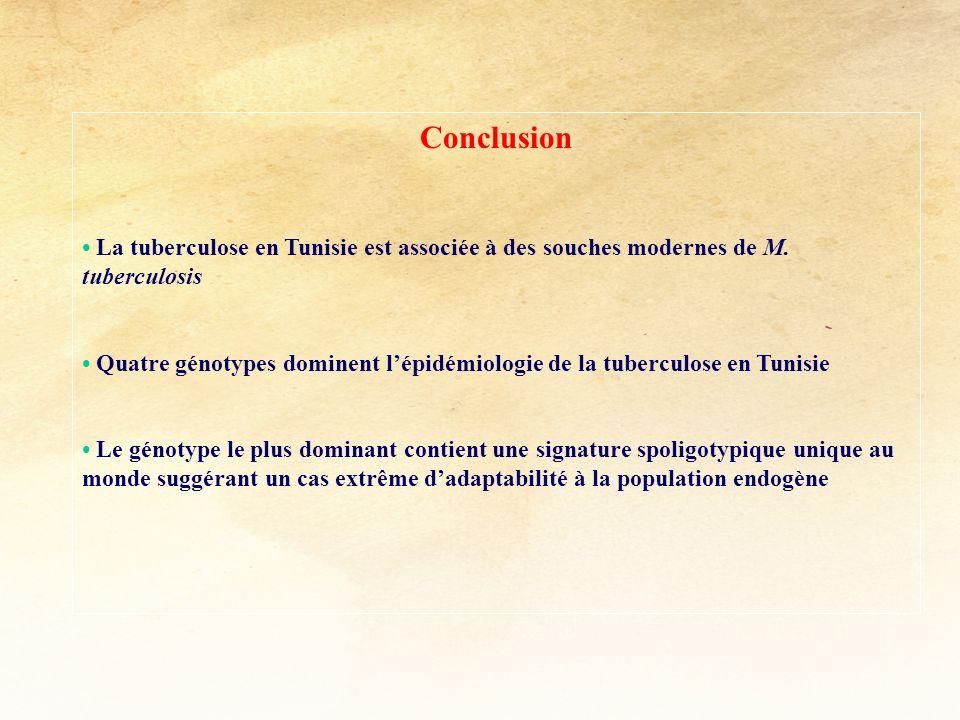 Conclusion • La tuberculose en Tunisie est associée à des souches modernes de M. tuberculosis.