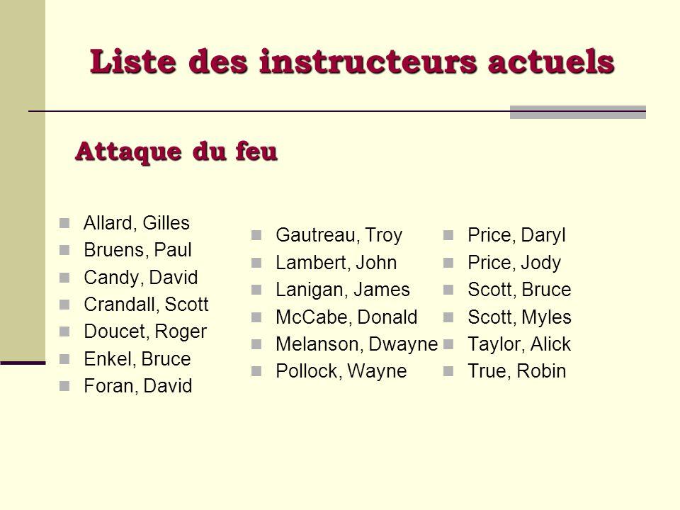 Liste des instructeurs actuels