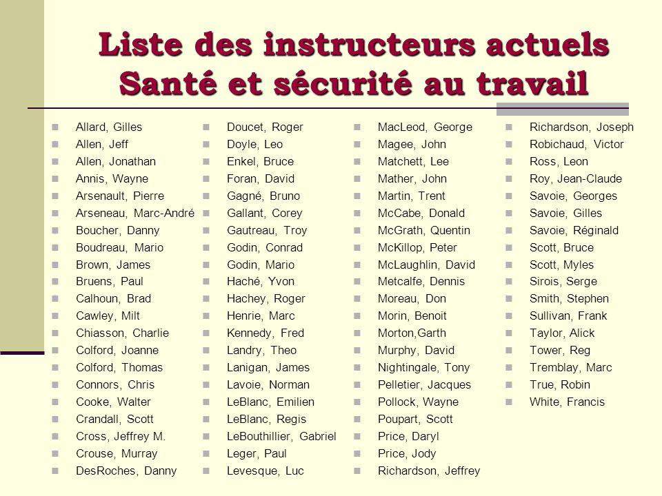 Liste des instructeurs actuels Santé et sécurité au travail