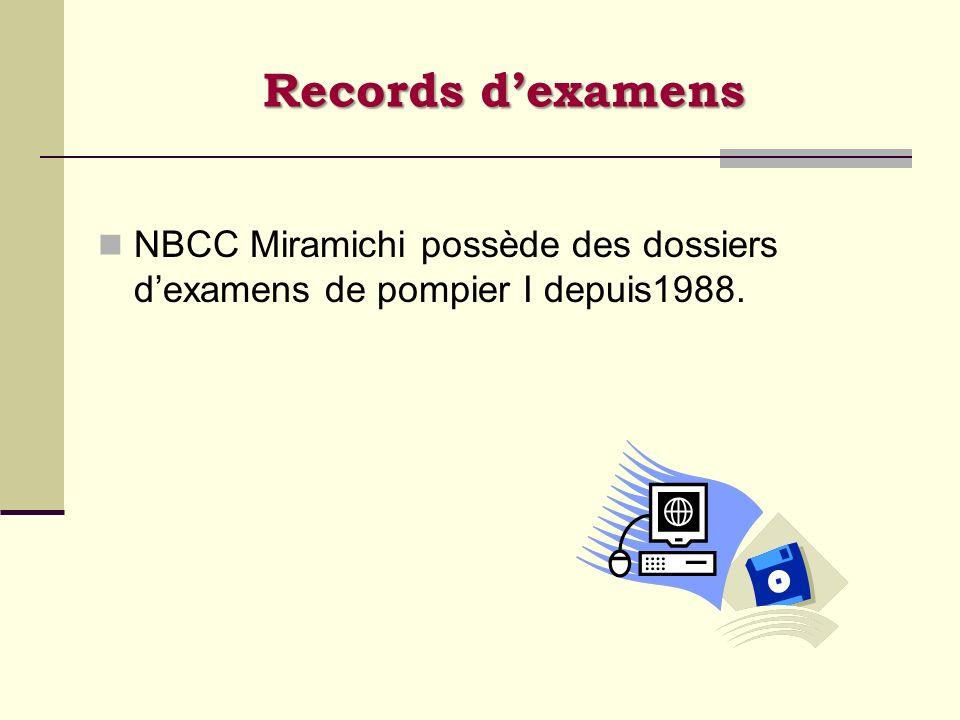 Records d'examens NBCC Miramichi possède des dossiers d'examens de pompier I depuis1988.