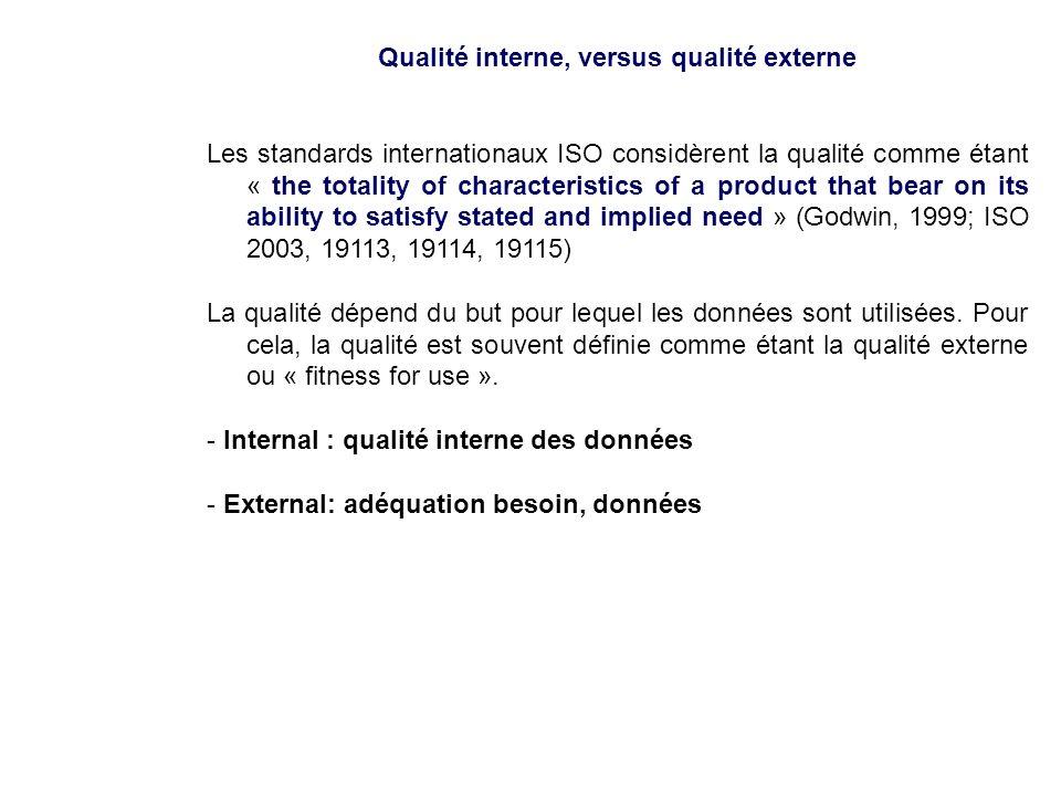 Qualité interne, versus qualité externe