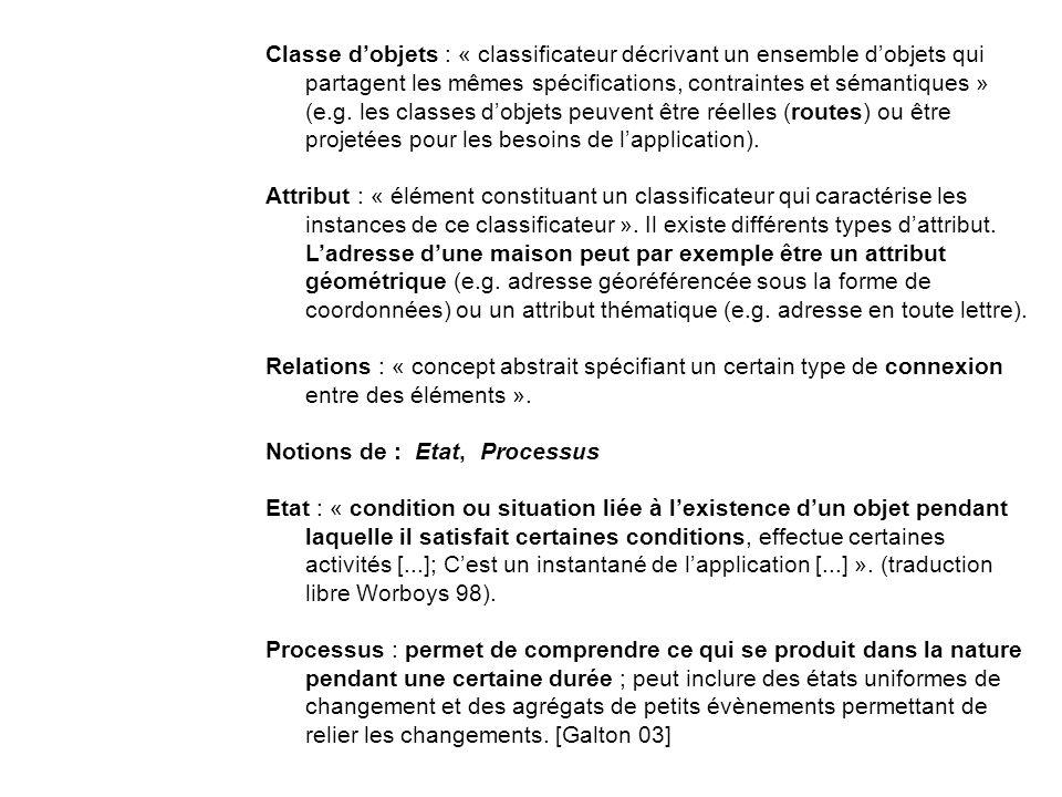 Classe d'objets : « classificateur décrivant un ensemble d'objets qui partagent les mêmes spécifications, contraintes et sémantiques » (e.g. les classes d'objets peuvent être réelles (routes) ou être projetées pour les besoins de l'application).