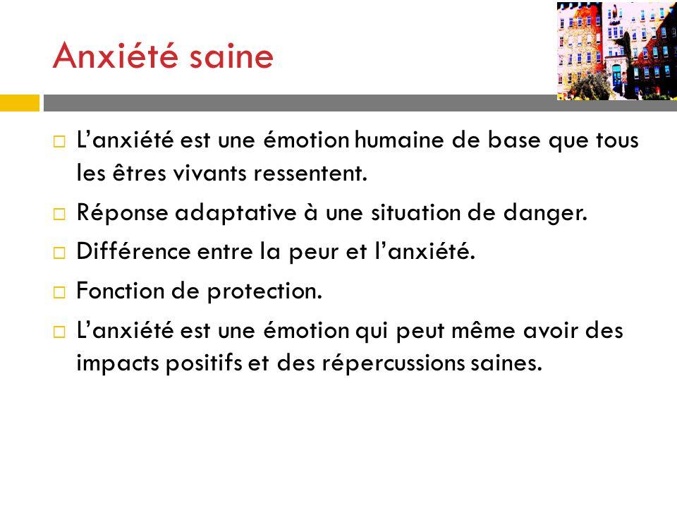 Anxiété saine L'anxiété est une émotion humaine de base que tous les êtres vivants ressentent. Réponse adaptative à une situation de danger.