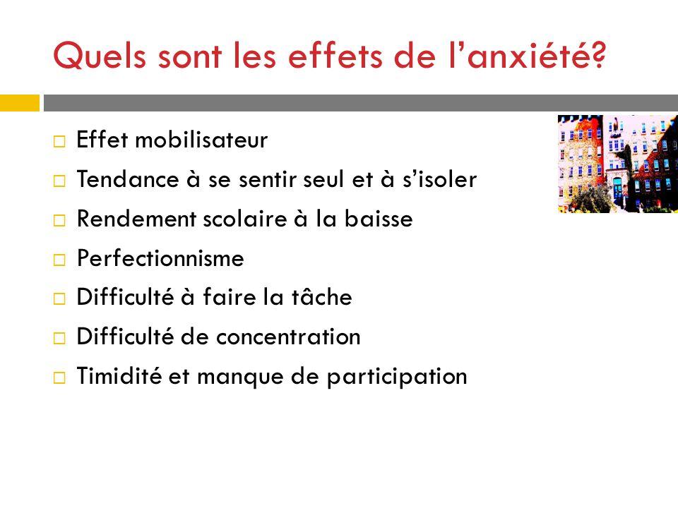 Quels sont les effets de l'anxiété