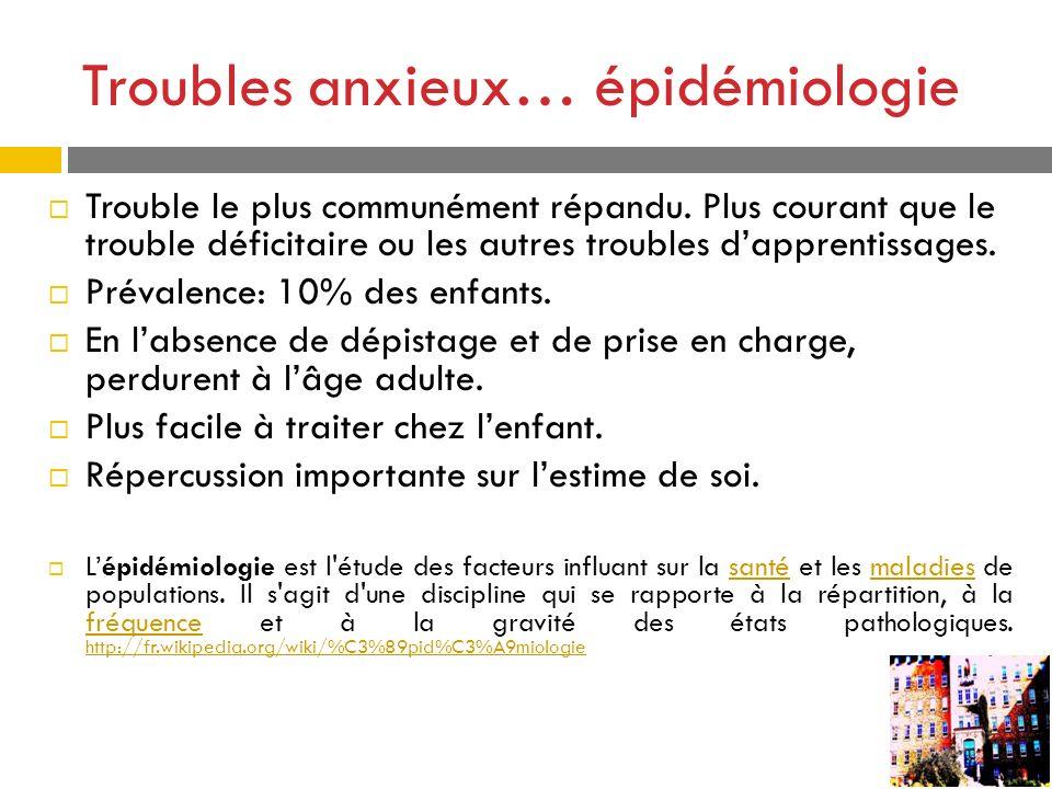 Troubles anxieux… épidémiologie