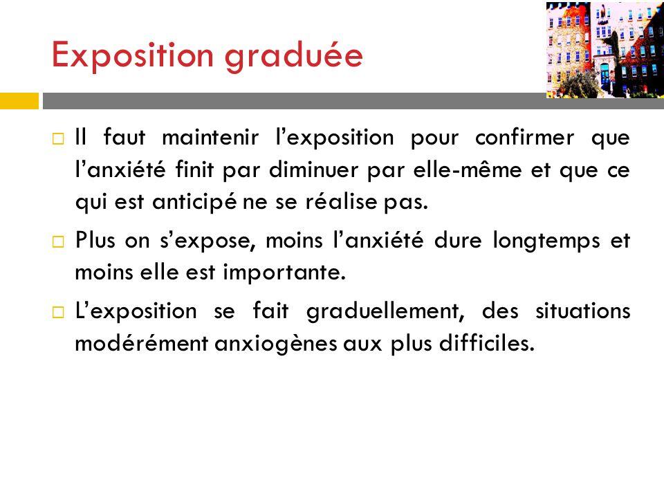 Exposition graduée