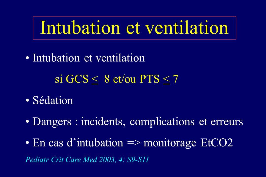 Intubation et ventilation