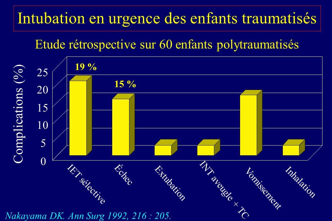 Intubation en urgence des enfants traumatisés