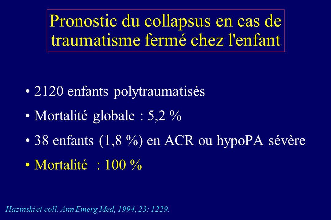 Pronostic du collapsus en cas de traumatisme fermé chez l enfant