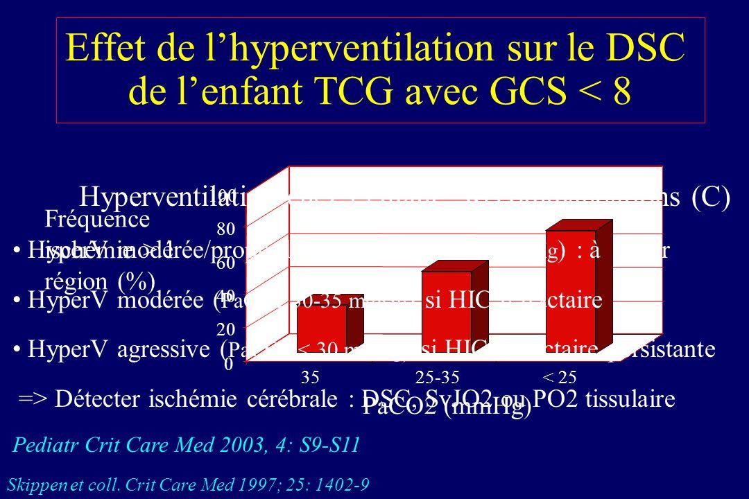 Effet de l'hyperventilation sur le DSC de l'enfant TCG avec GCS < 8