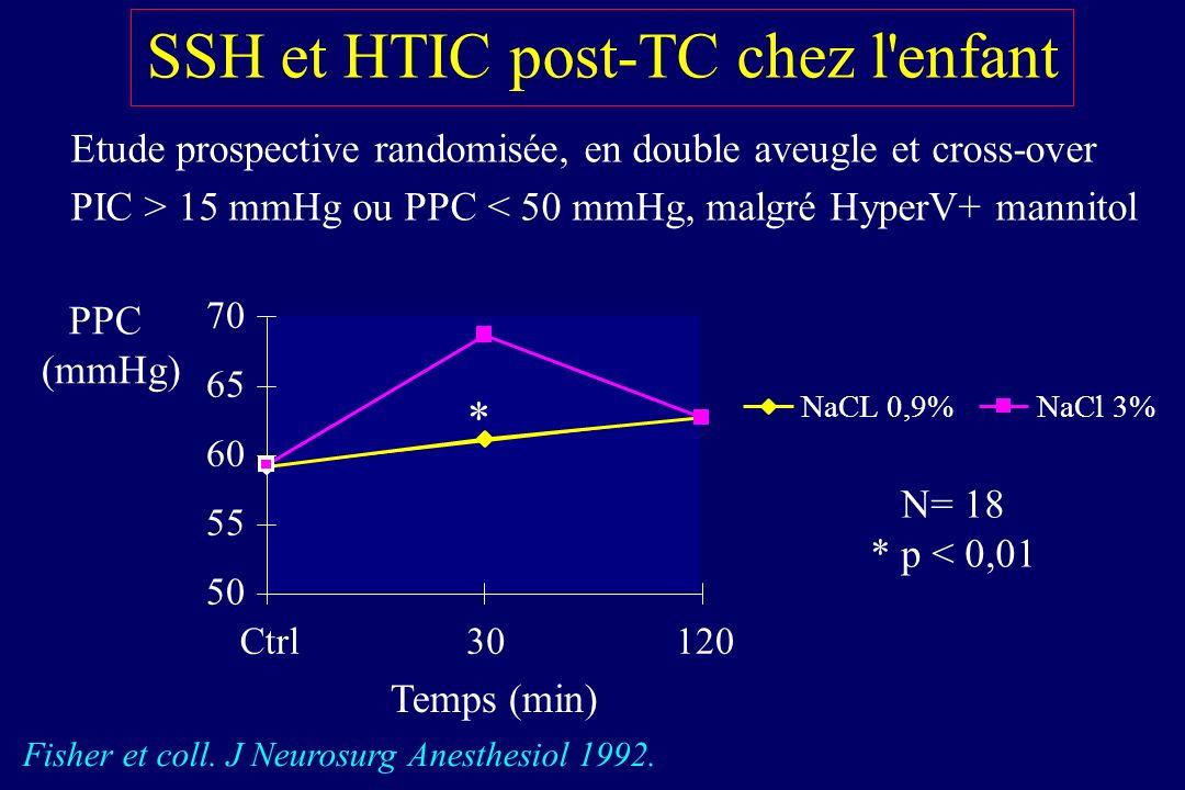SSH et HTIC post-TC chez l enfant