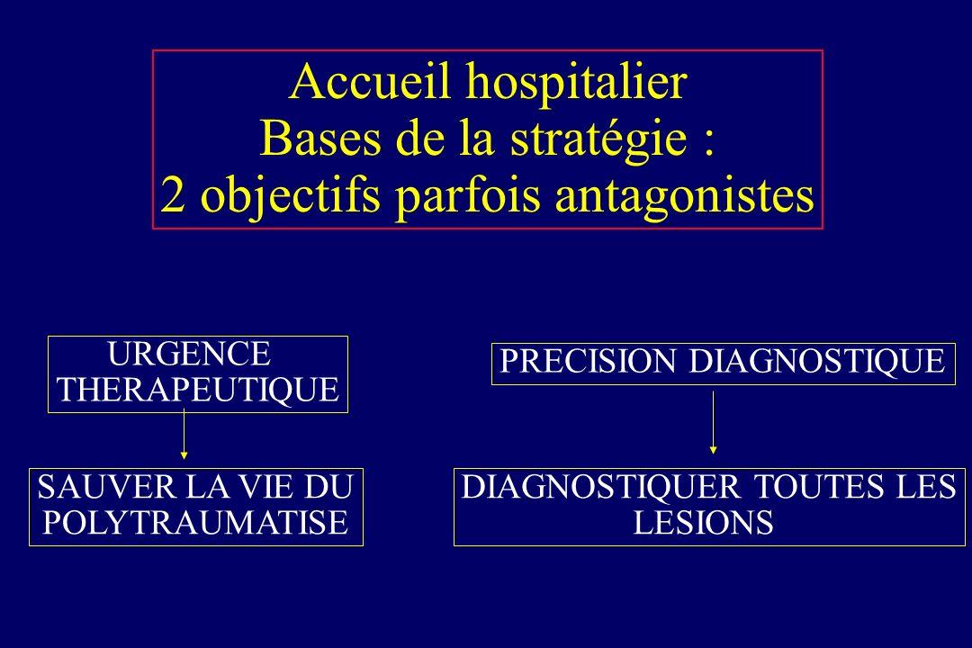 Accueil hospitalier Bases de la stratégie : 2 objectifs parfois antagonistes