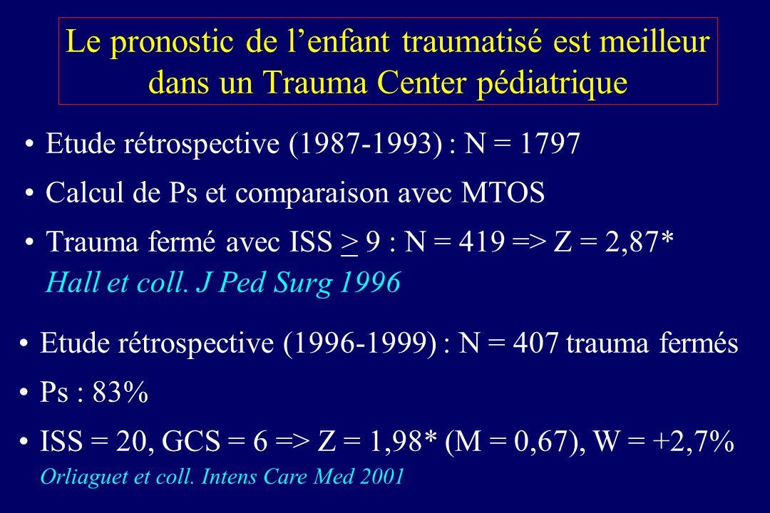 Le pronostic de l'enfant traumatisé est meilleur dans un Trauma Center pédiatrique