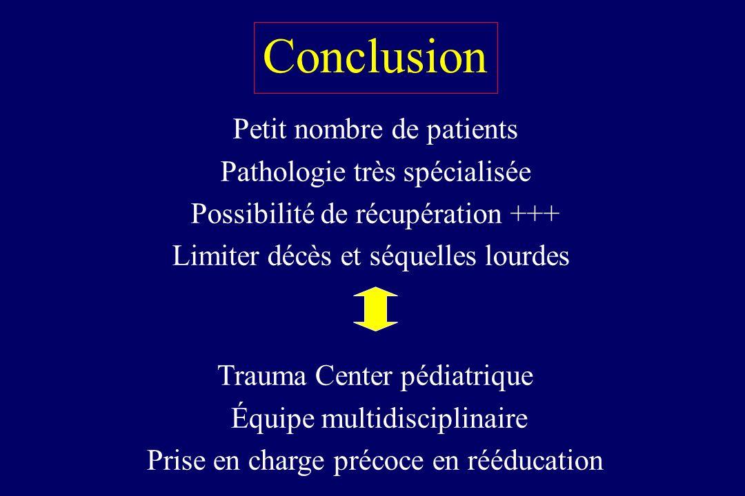 Conclusion Petit nombre de patients Pathologie très spécialisée