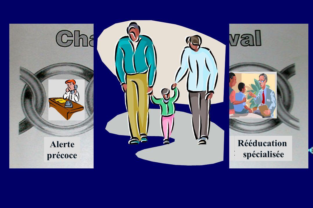 Alerte précoce Rééducation spécialisée Trauma Center pédiatrique Réanimation préhospitalière