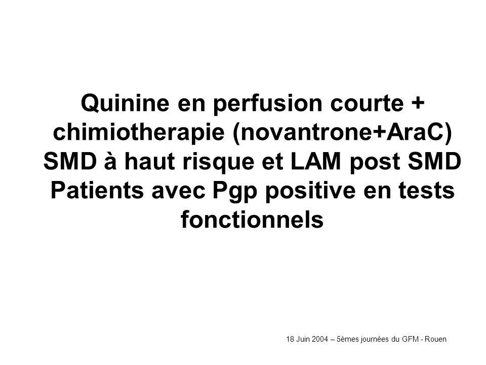 Quinine en perfusion courte + chimiotherapie (novantrone+AraC) SMD à haut risque et LAM post SMD Patients avec Pgp positive en tests fonctionnels