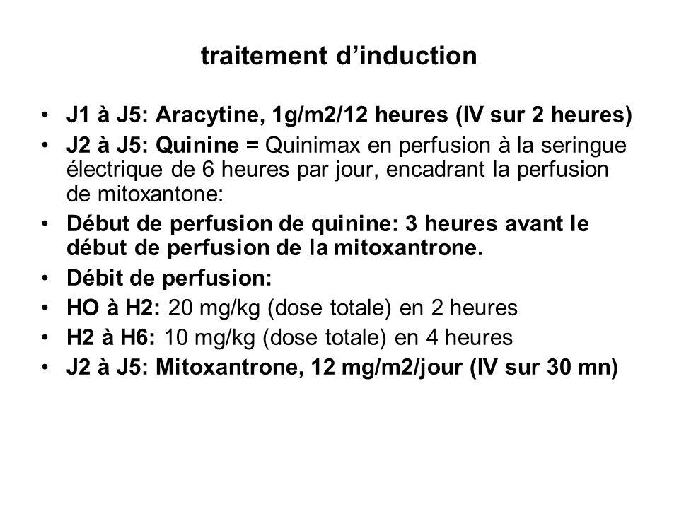 traitement d'induction