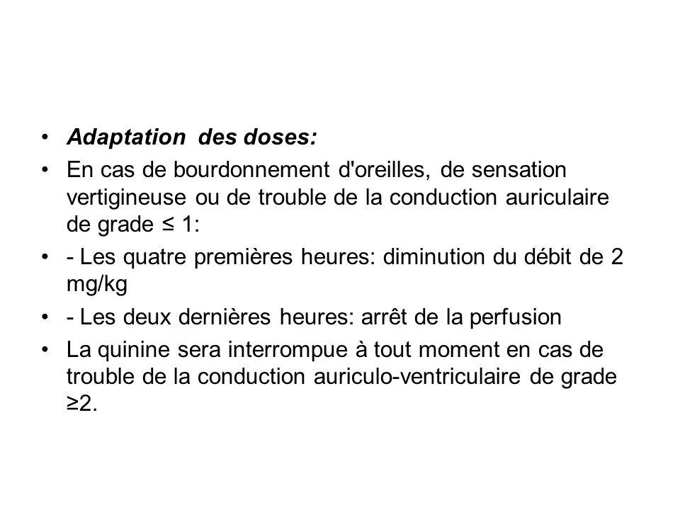 Adaptation des doses: En cas de bourdonnement d oreilles, de sensation vertigineuse ou de trouble de la conduction auriculaire de grade ≤ 1:
