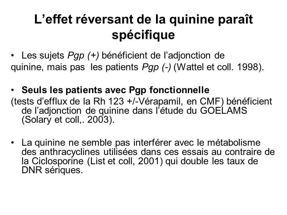 L'effet réversant de la quinine paraît spécifique