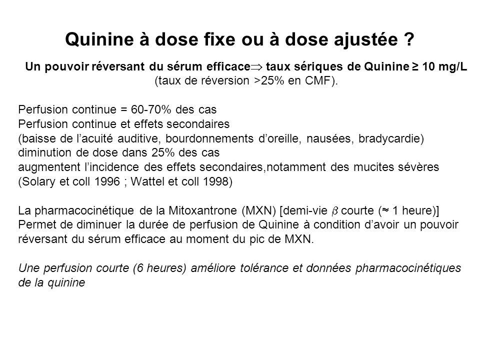 Quinine à dose fixe ou à dose ajustée