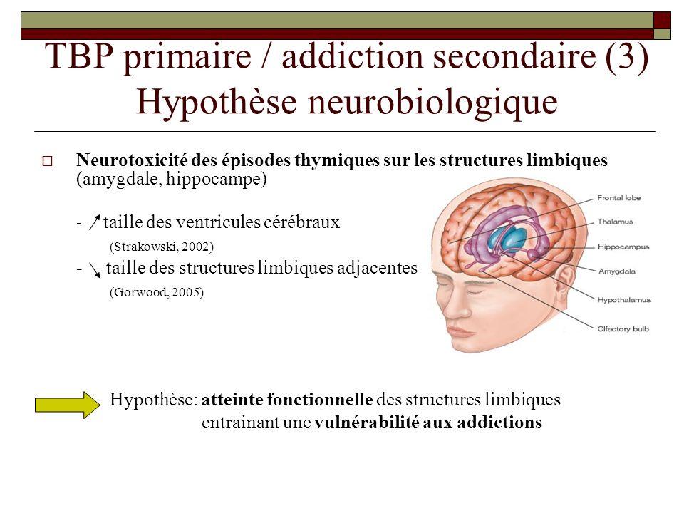 TBP primaire / addiction secondaire (3) Hypothèse neurobiologique