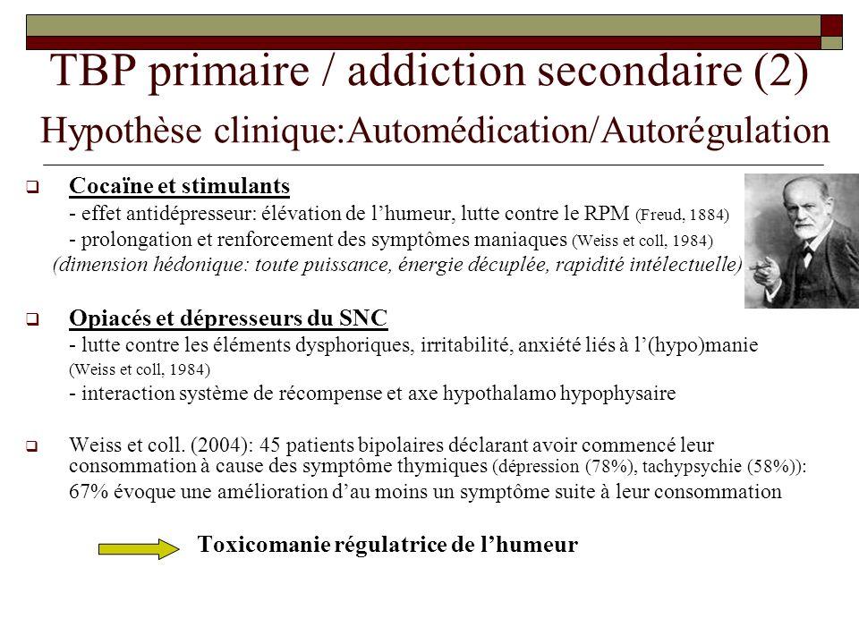 TBP primaire / addiction secondaire (2) Hypothèse clinique:Automédication/Autorégulation