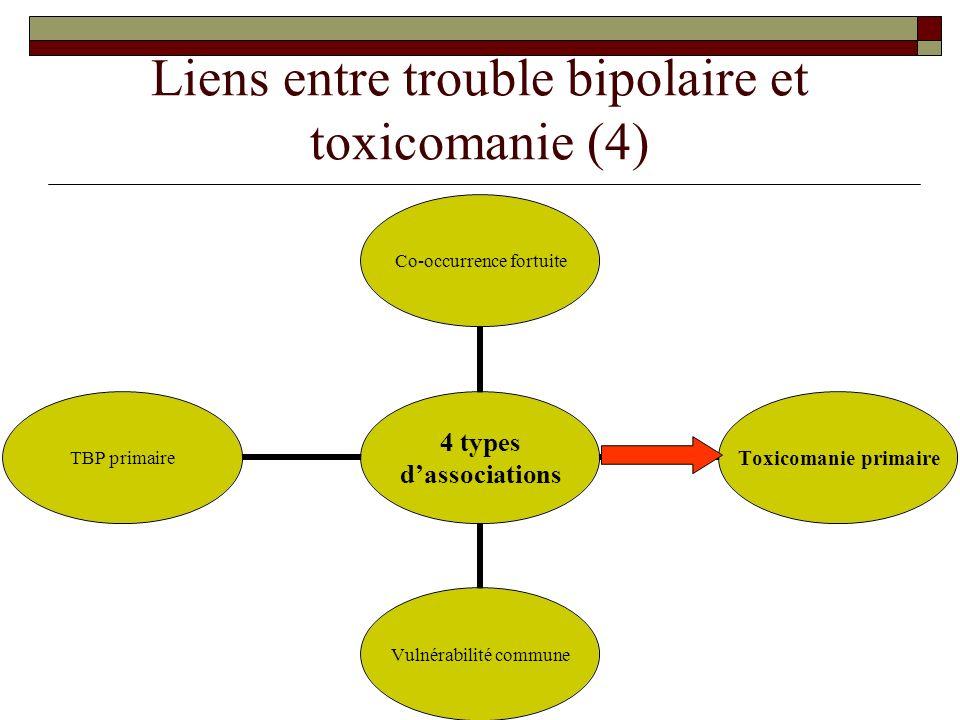 Liens entre trouble bipolaire et toxicomanie (4)