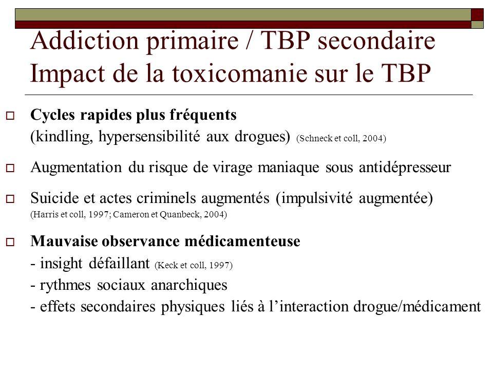 Addiction primaire / TBP secondaire Impact de la toxicomanie sur le TBP