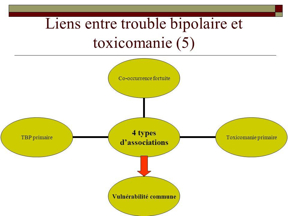 Liens entre trouble bipolaire et toxicomanie (5)